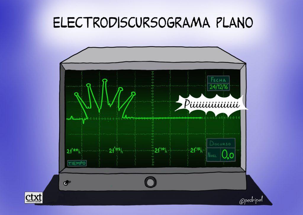 Electrodiscursograma