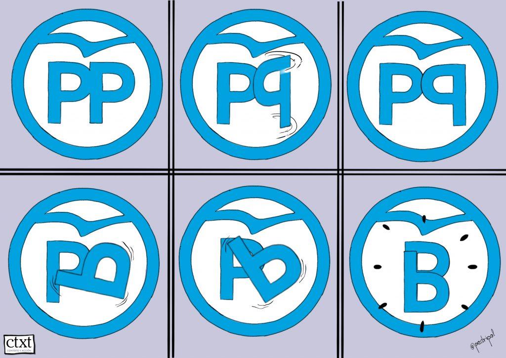 PP en B